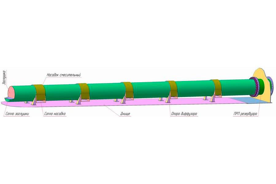 Приемо-раздаточные устройства диффузорного типа