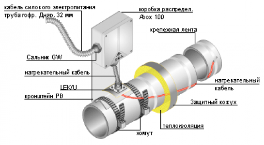 Саморегулирующаяся нагревательная лента 60VC2-F