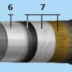 Кабель силовой алюминиевый в бумажной пропитанной изоляции