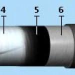 Кабель силовой алюминиевый бронированный