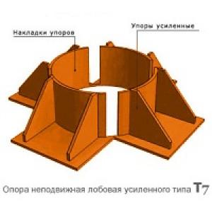 Опоры неподвижные лобовые четырёхупорные усиленные Т7.00